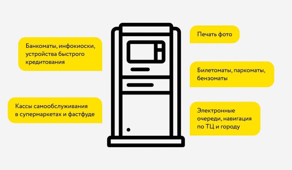 заказать разработку интерфейса терминала