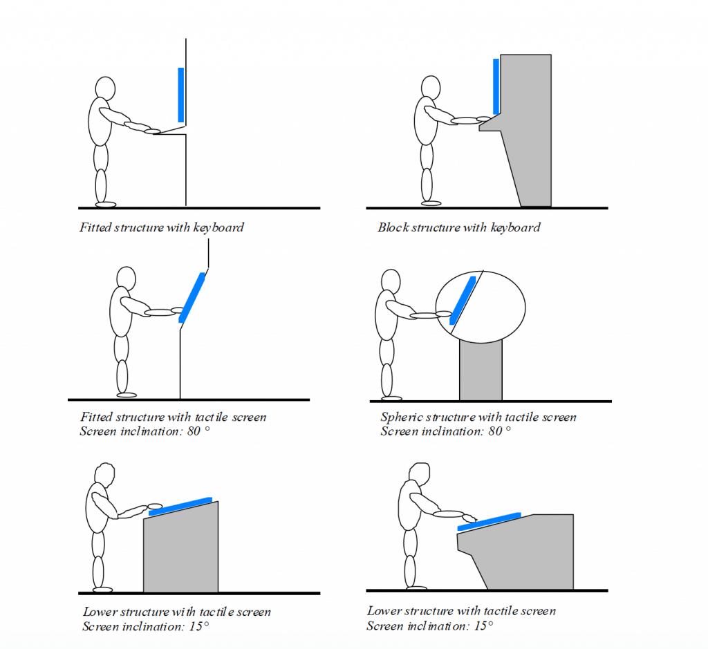 Разработка интерфейса банкомата